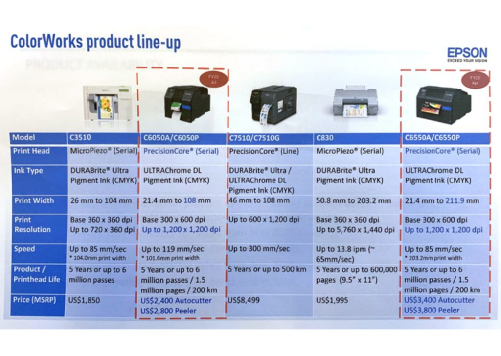Compare Epson ColorWork C3510 C6050A C6050P CW-C6550P C7510 C830 C6550A C6550P Product Line up Label Printer Color Inkjet